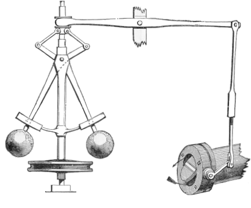Diagram of Watt's centrifugal flying-ball governor